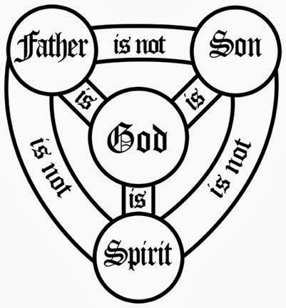 February 2014 Faith And Culture Now